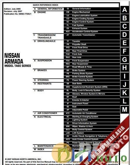 2007_Nissan_Armada_Factory_Shop_Manual-1.jpg