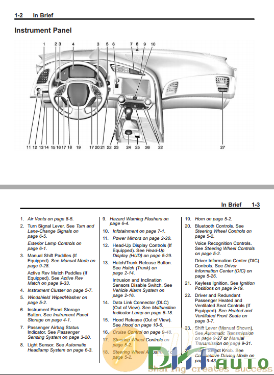 2015-Chevrolet Corvette-Stingray-owners-manual-2.png