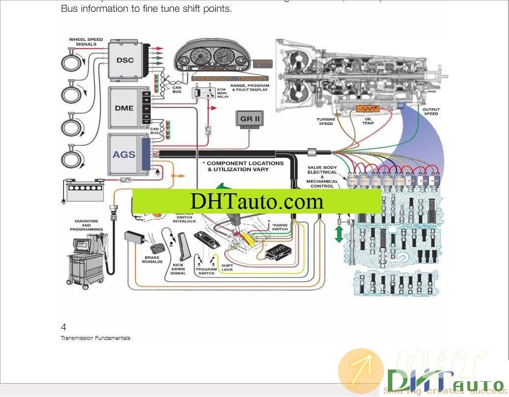 BMW-Education-Info-Manuals-Full 6.jpg