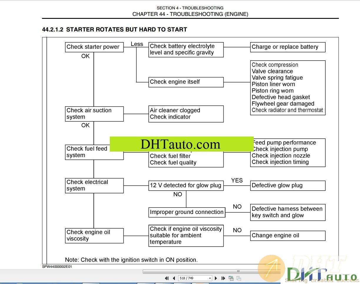 Case Mini Excavator Service & Parts Manual 4.jpg