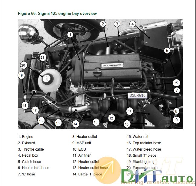 Caterham_Seven_All_Models_Service_Manual-5.png