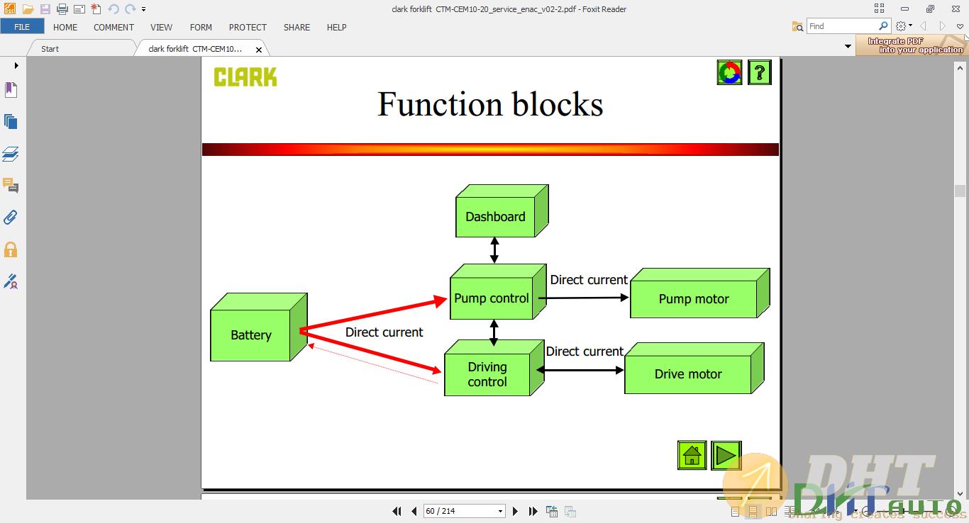clark-forklift-CTM-CEM10-20-service-enac-v02-2-1.png
