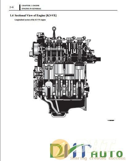 Daihatsu_Materia_Service_Manual-3.jpg