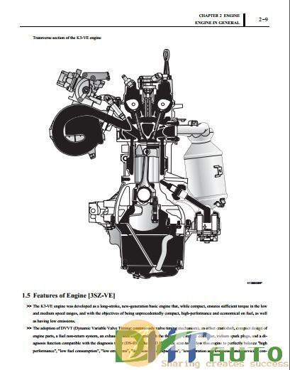 Daihatsu_Materia_Service_Manual-4.jpg