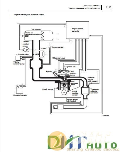 Daihatsu_Materia_Service_Manual-5.jpg