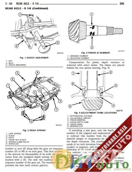 Dodge_Ram_2004_Service_Manual-2.jpg