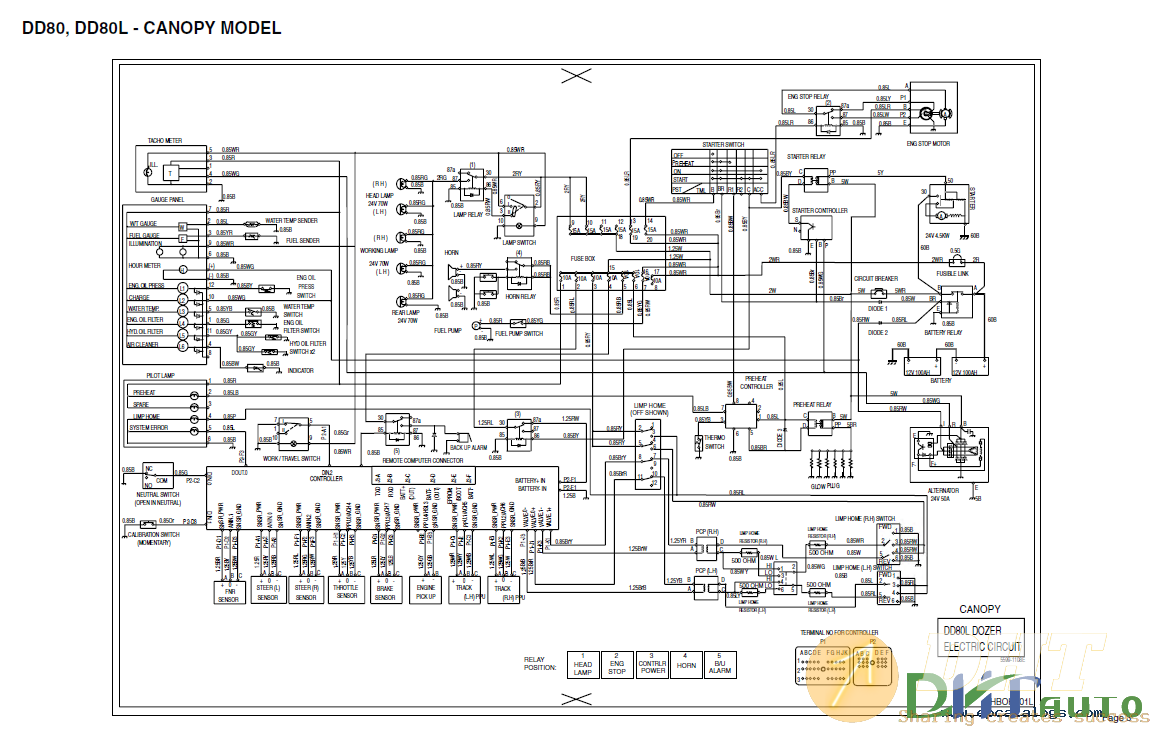 DOOSAN-ELECTRICAL-HYDRAULIC-DIAGRAMS-1.png