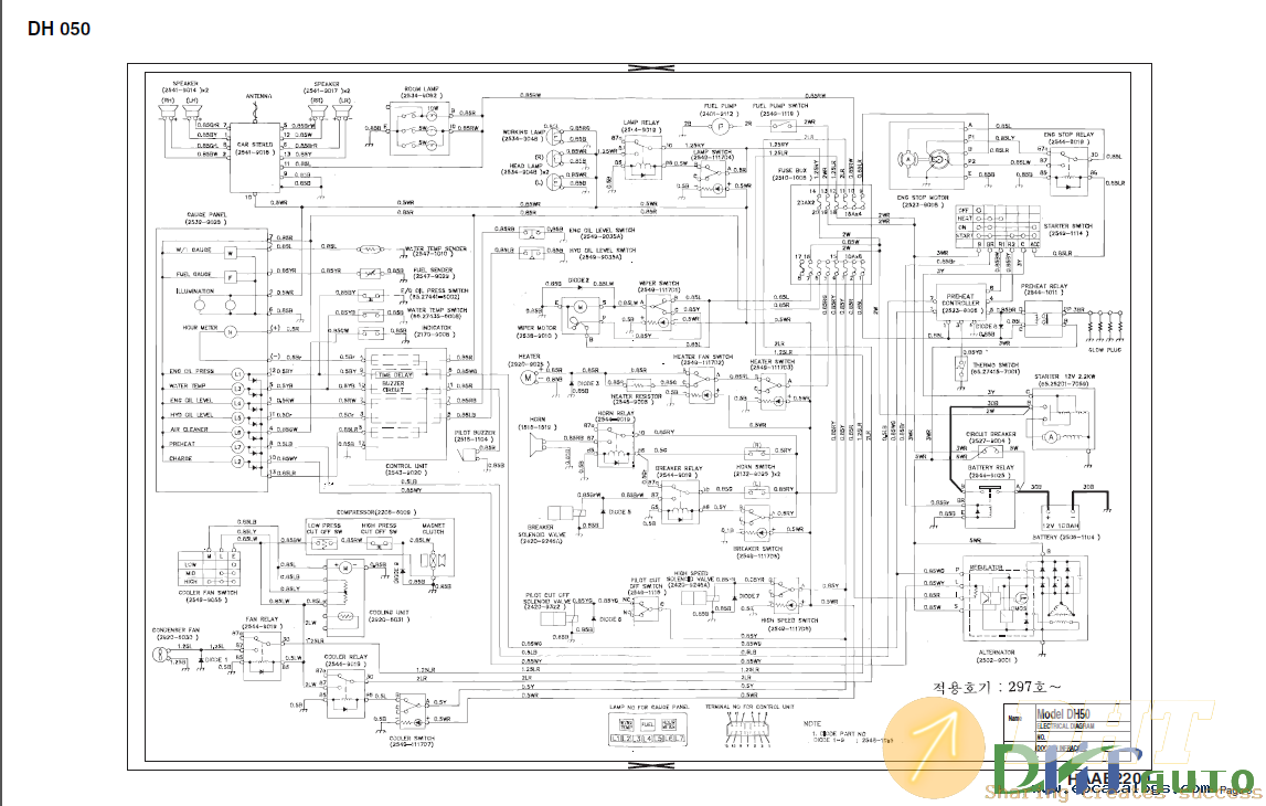 DOOSAN-ELECTRICAL-HYDRAULIC-DIAGRAMS.png