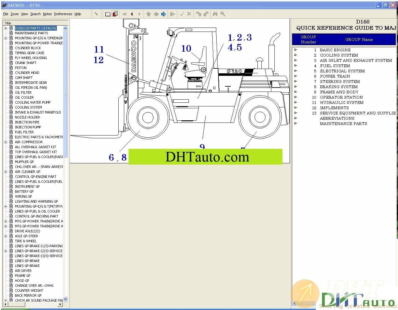 Doosan-Forklift-Epc-Full-11-2012-2.jpg