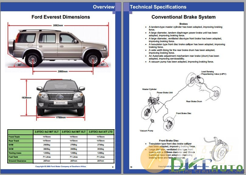 Repair Manual   Ford Everest Repair Manual   Automotive