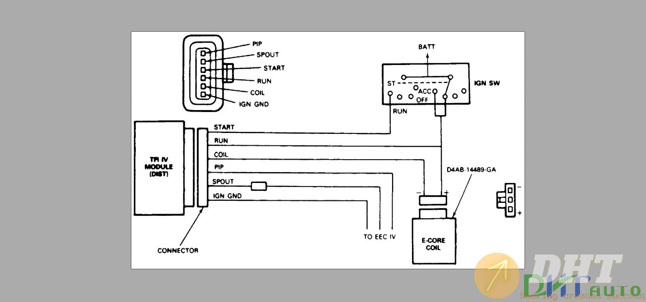 Ford-Explorer-1991-1999-Maintenance-and-Repair-Manual-3.png