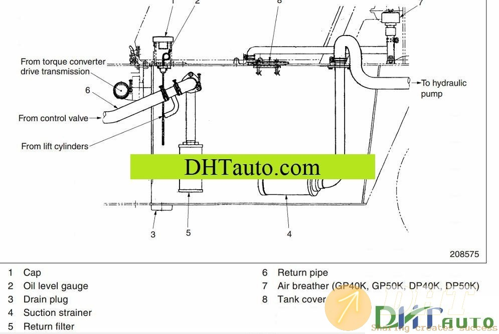 Forklifts-Diesel-Counterweight-Full-Set-Manual-9.jpg
