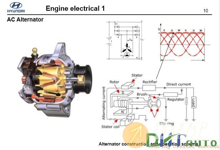 hyundai_step_1_-_2008-_engine_electrical-4-jpg  Hyundai Genesis Coupe Wiring Diagrams on drag racing, spec turbo black, custom black, interior accents, performance parts,