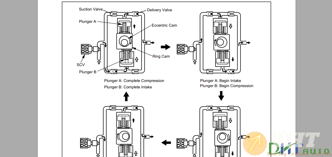 ISUZU-Common-Rail-System-for-4HK1-6HK1-Type-Engine-Service-Manual-5.png