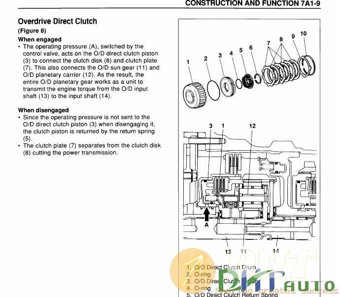 Workshop Manual - Isuzu N-Series Automatic Transmission 450-43LE Workshop  Manual | Automotive & Heavy Equipment Electronic parts catalogues, service  & repair manuals, workshop manualsDHT Auto