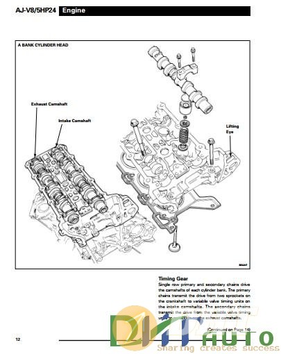 Jaguar AJ-V8 Engine and 5HP24 Transmission Introduction2.jpg