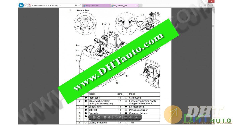Jungheinrich-ForkLift-ECE-225-EPC-Operating-Manual-10-2010-5.jpg