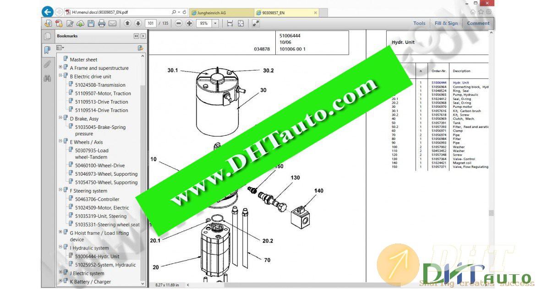 Jungheinrich-ForkLift-ECE-225-EPC-Operating-Manual-10-2010-8.jpg
