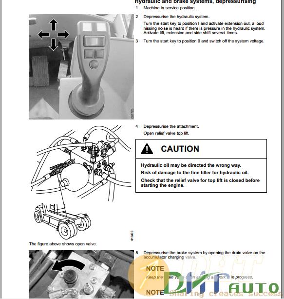 Kalmar-DRT450-VDRT02-02GB-Workshop-Manual-3.png