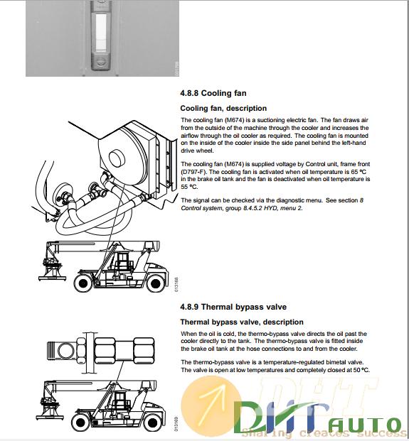Kalmar-DRT450-VDRT02-02GB-Workshop-Manual-4.png