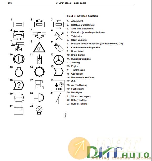 Kalmar-DRT450-VDRT02-02GB-Workshop-Manual-5.png
