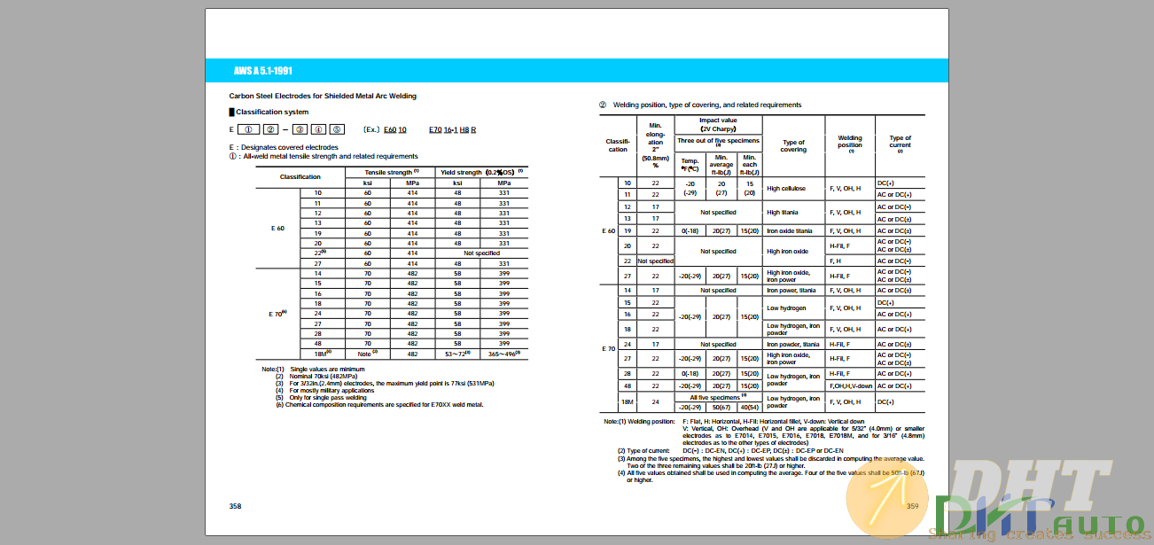 Kobelco-Welding-Consumables-and-processes-3.png