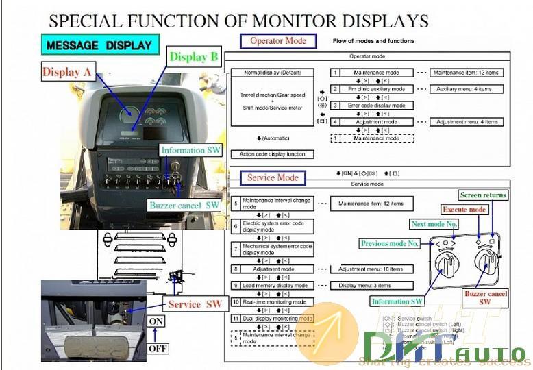 Komatsu_D85EX-15_Monitor_Mode-3.jpg