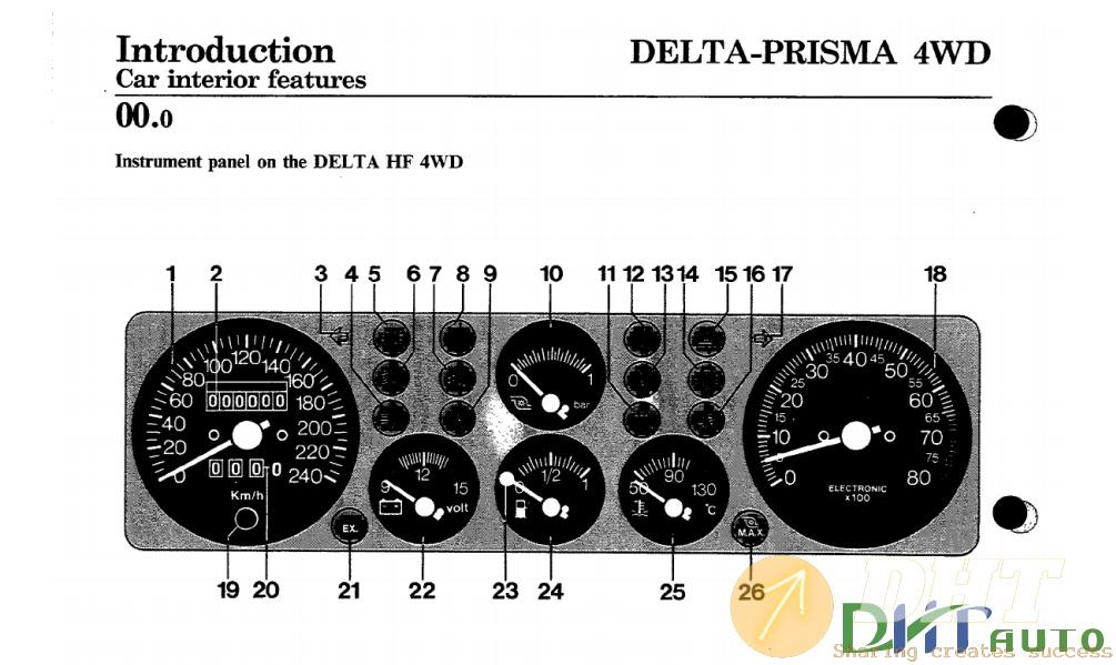 Lancia_Delta_Prisma_1986_Service_Manual-3.png