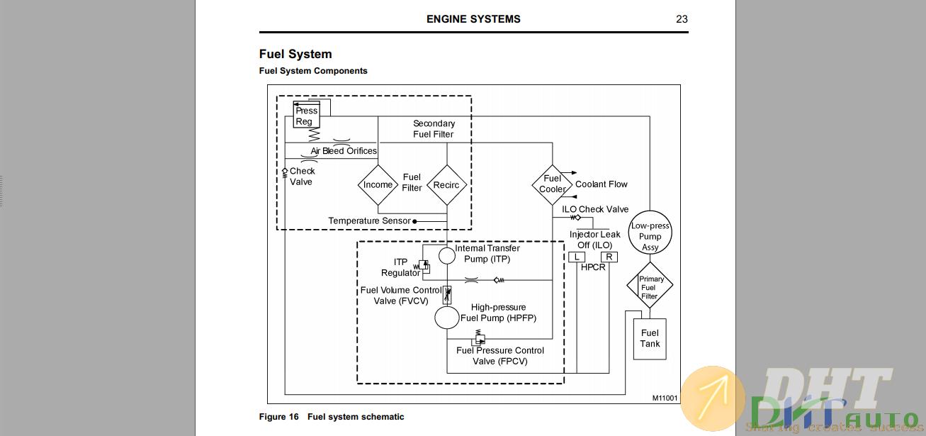 Maxxforce_7_EPA07_Engine_Service_Manual-03.png