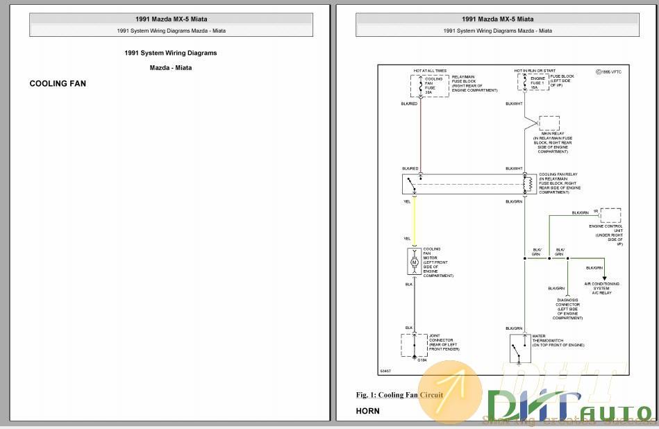 Diagram Mazda Mx 5 Wiring Diagram Full Version Hd Quality Wiring Diagram Diagramtrenah Chihachiamato It