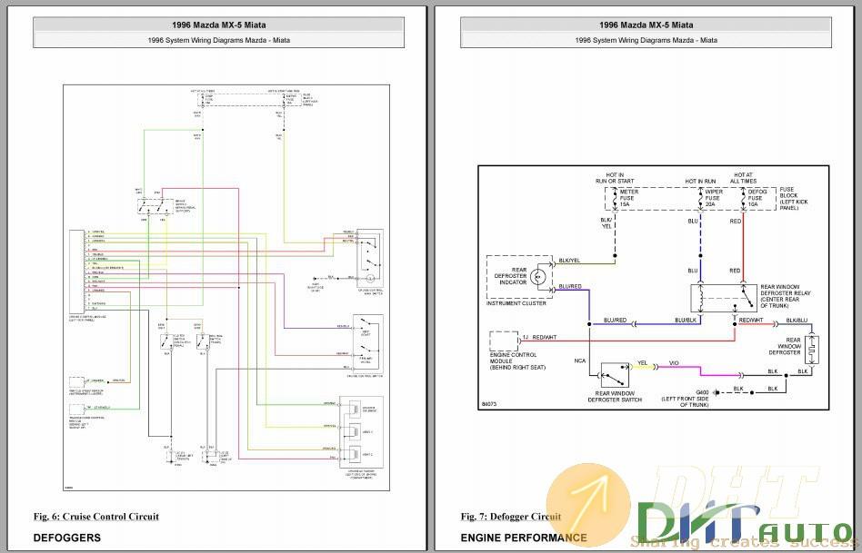 Wiring Diagram - Mazda MX5 Miata 1996 System Wiring ...