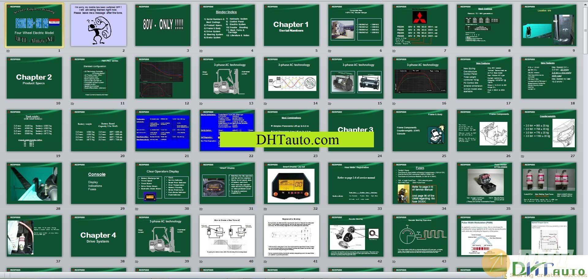 Mitsubishi-Forklift-Truck-Full-Set-Manual-6.jpg