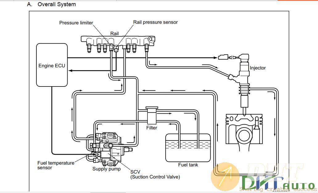 Book Mitsubishi 4m50 Engine Workshop Manual EBook @ 28.adnuhs.org