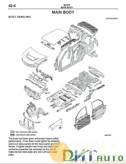 Mitsubishi_Lancer_Evolution_2003-2005_Service_Manual-2.jpg