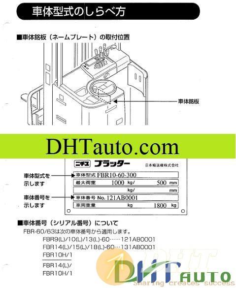 Nichiyu-Forklift-Shop-Manual-3.jpg
