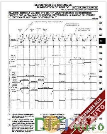 Nissan_QG18_YD22_Diesel_Workshop_Manual-2.jpg