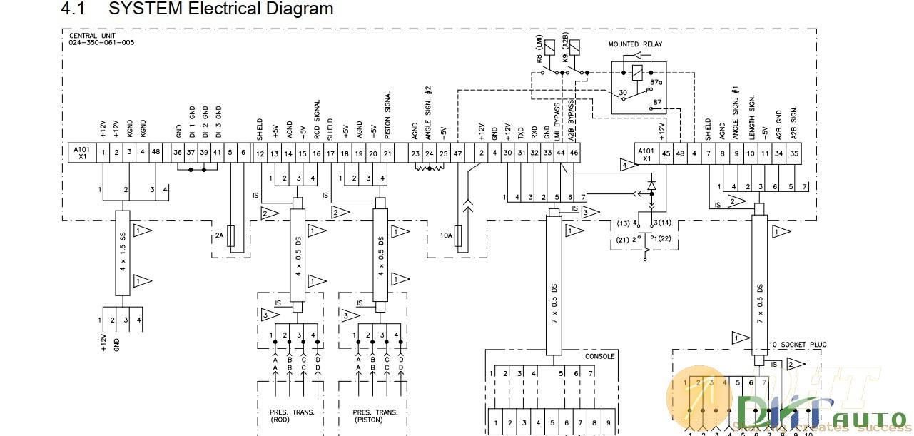 PAT_DS150_Troubleshooting_Manual-4.jpg