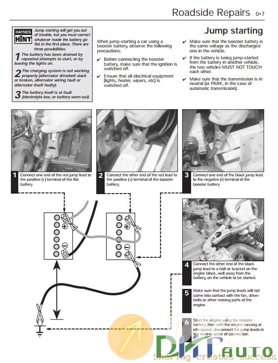 Peugeot-405-Haynes-Workshop-Manual-3.png