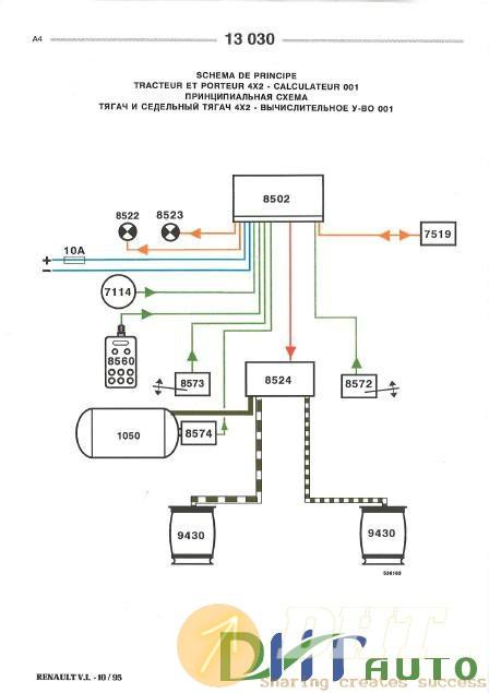 Renault_Lorri_Service_Manual_RU_Repair_Manual-2.jpg