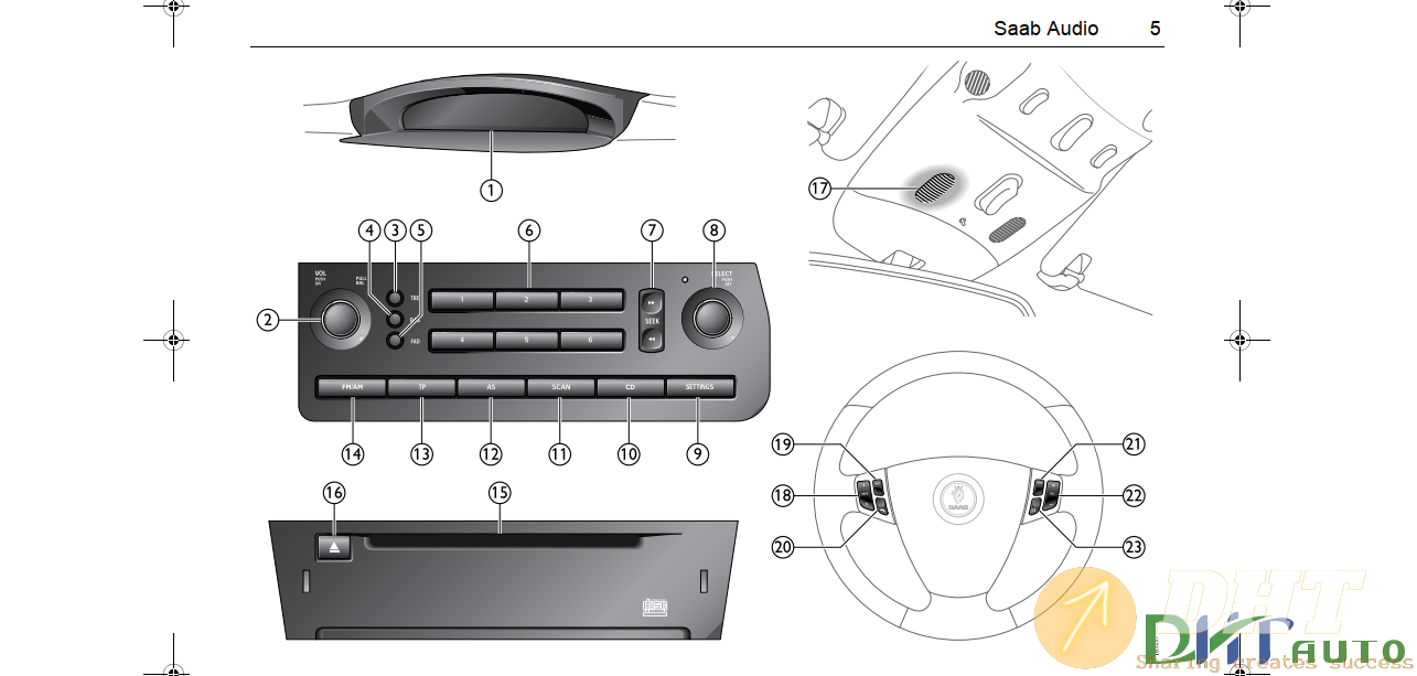 Saab_3_infotainment_user_manual_2004-3.png