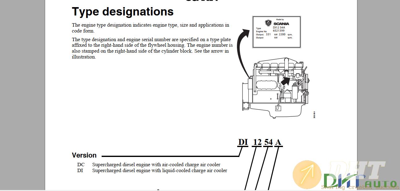 Scania-DC12-Operator's-Manual-3.png
