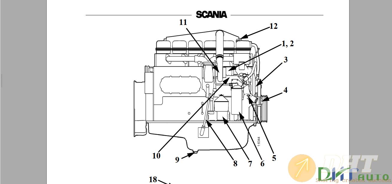 Scania-DC12-Operator's-Manual-4.png