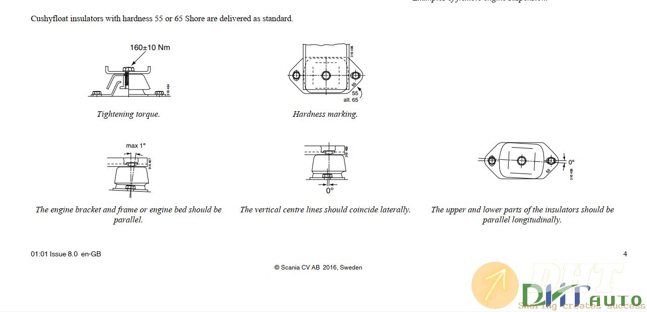 Scania-DC13-Shop-Manual-5.png