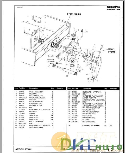 SuperPac_Compaction_Model_8410_Parts_Manual-2.jpg