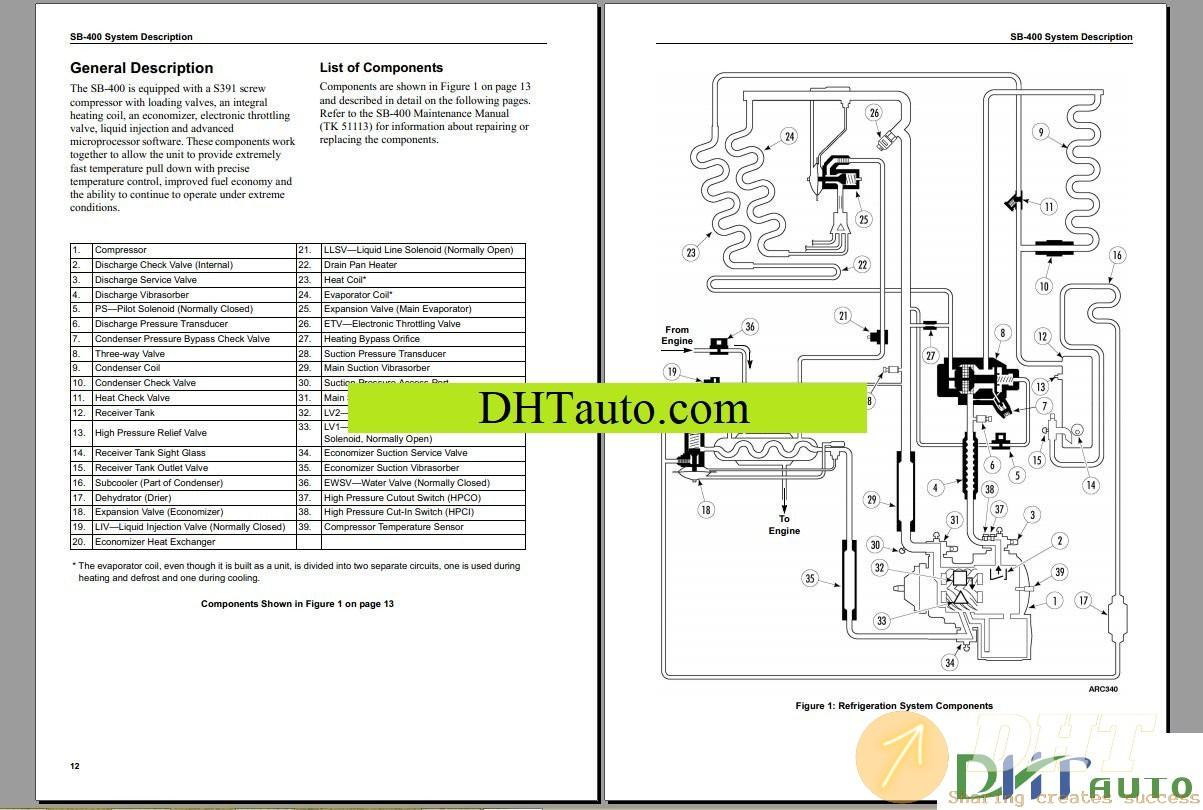 Thermo-King-Full-Models-Service-Manual 6.jpg