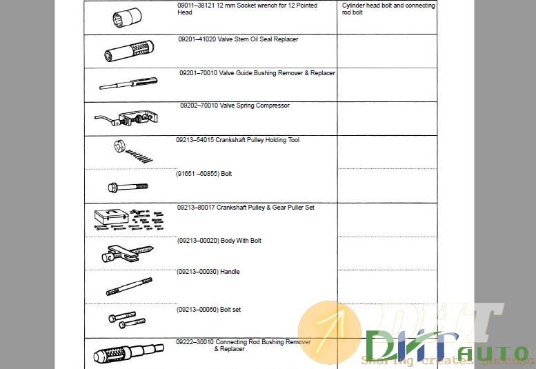 Toyota 5S–FE Engine Repair Manual 3.png
