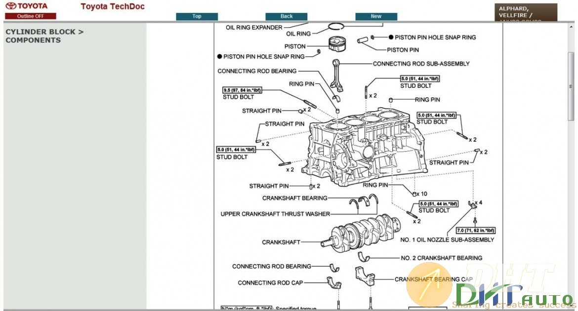 TOYOTA ALPHARD  VELLFIRE SERVICE   REPAIR MANUAL Update 2012   Automotive   Heavy Equipment