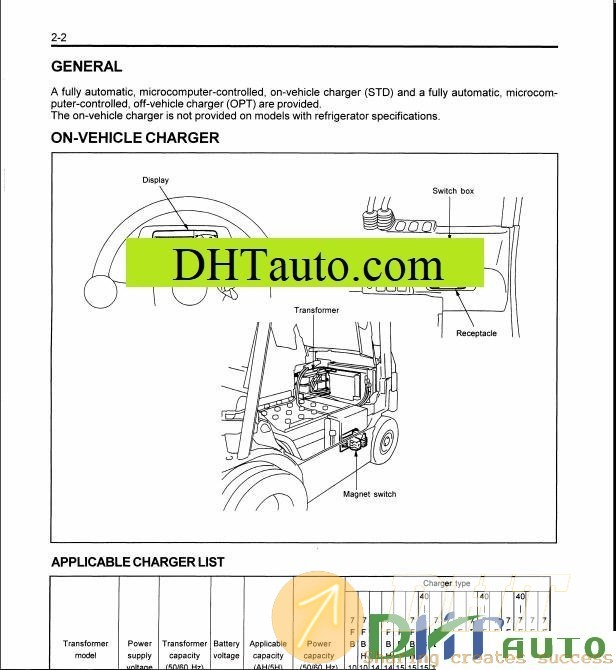 Toyota-Forklift-7-Series-Repair-Manuals-2.jpg