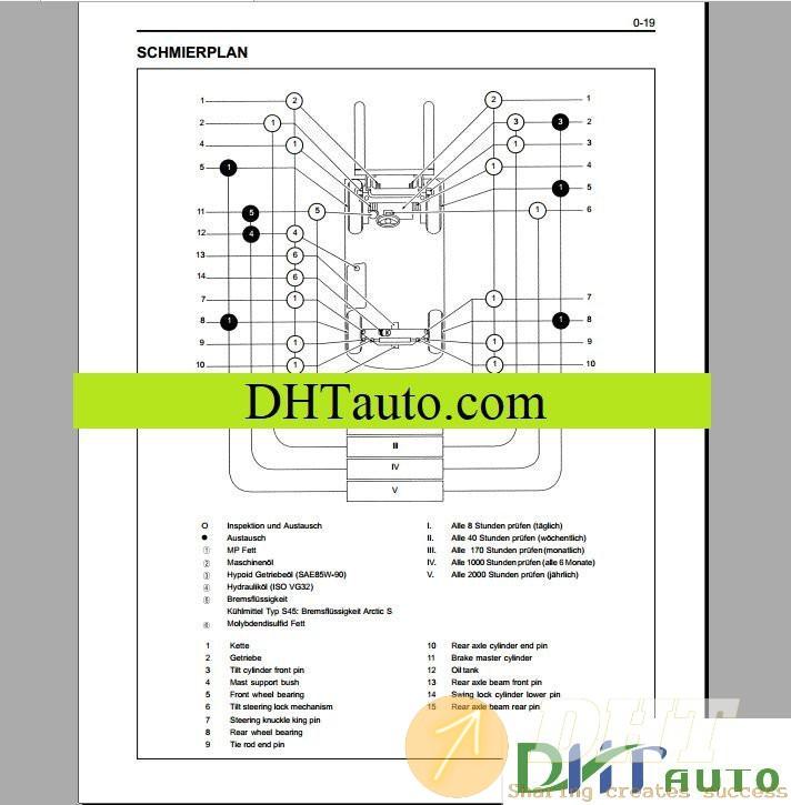 Toyota-Forklift-Service-Repair-Manual-7.jpg