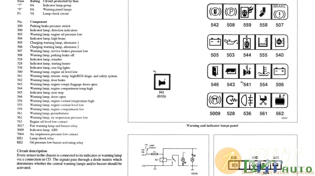 Volvo_B10-B12_Service_Manual-4.png